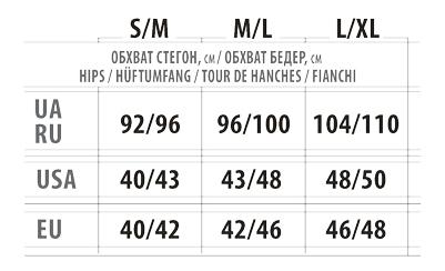 Таблиця размірів моделюючої білизни Giulia