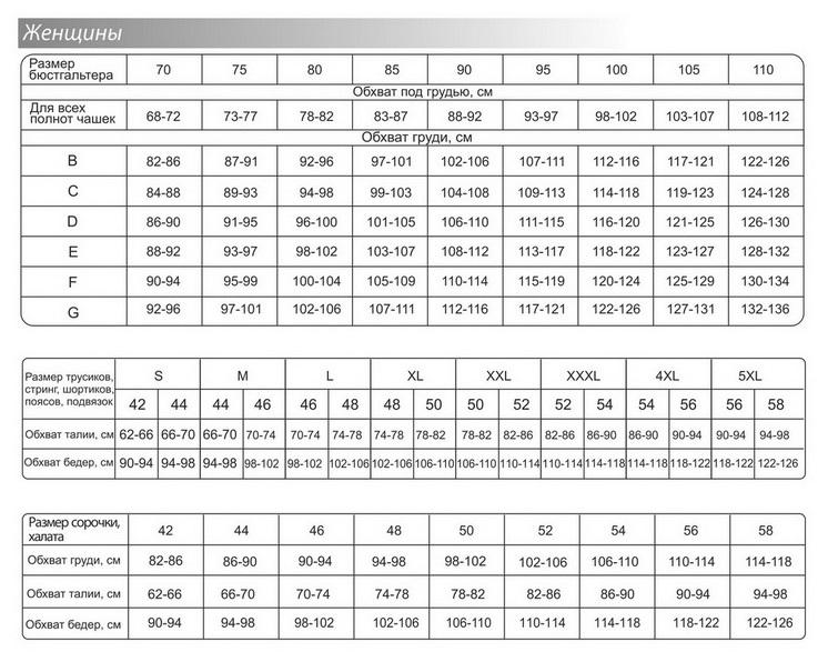 Таблиця розмірів Anabel Arto